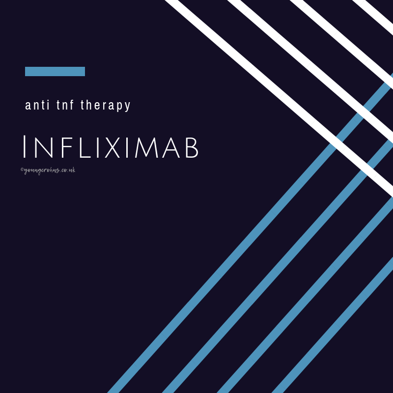 Infliximab #12 – The Worries of a Troublesome Colon Pt.1